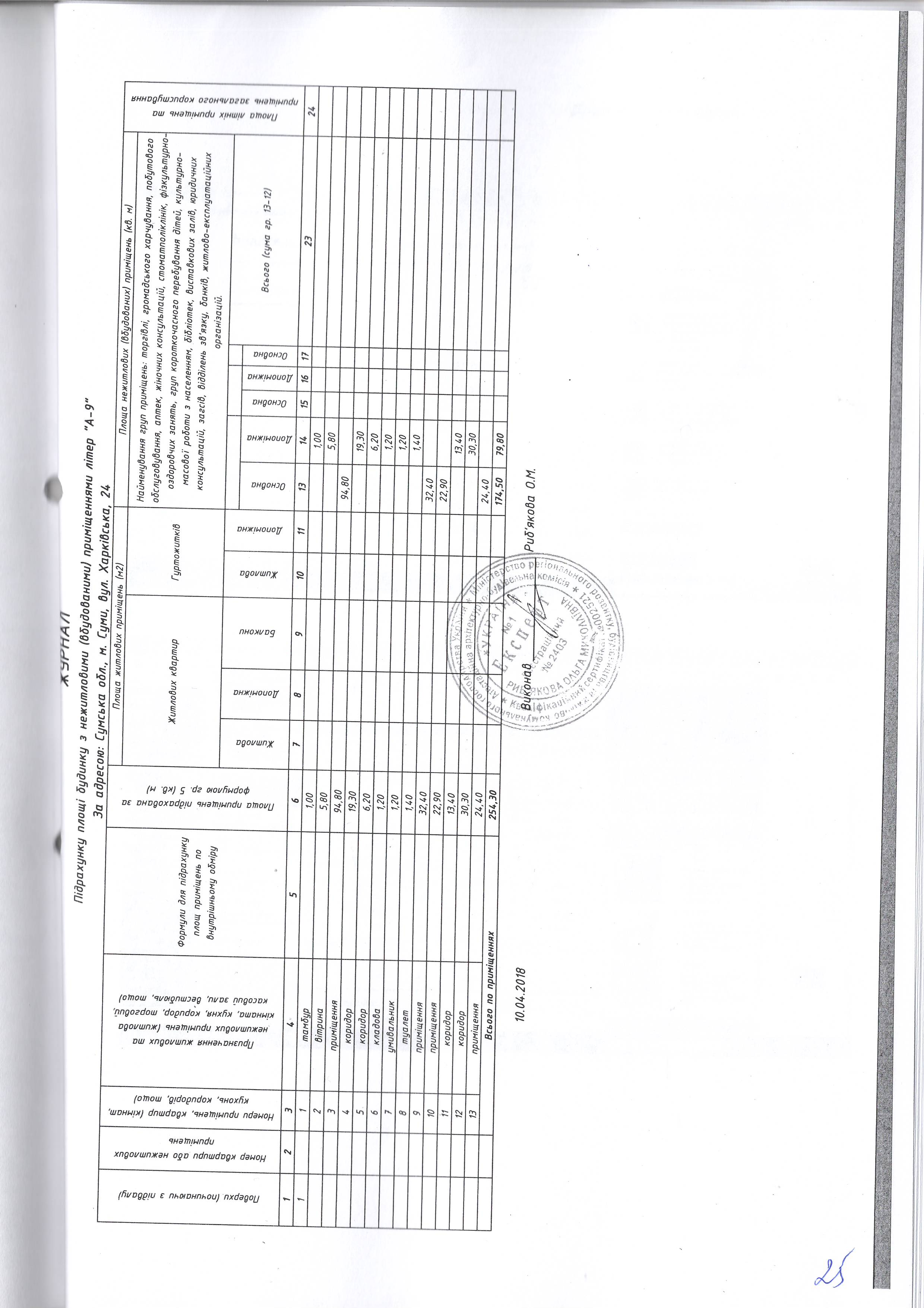 Оренда нежитлових приміщень за адресою: м. Суми, вул. Харківська, буд. 24, площею 254,3 кв.м