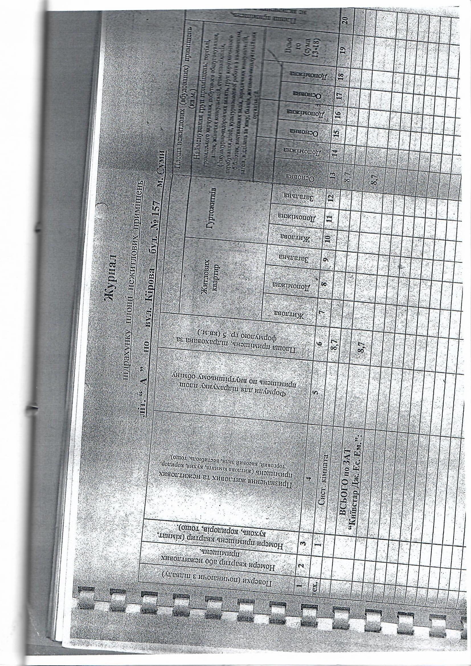 Продовження договору оренди нерухомого майна за адресою: м. Суми, вул. Герасима Кондратьєва, буд. 157, загальною площею 13,8 кв.м.